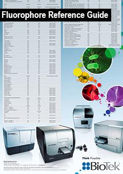 BioTek fluorophore reference guide